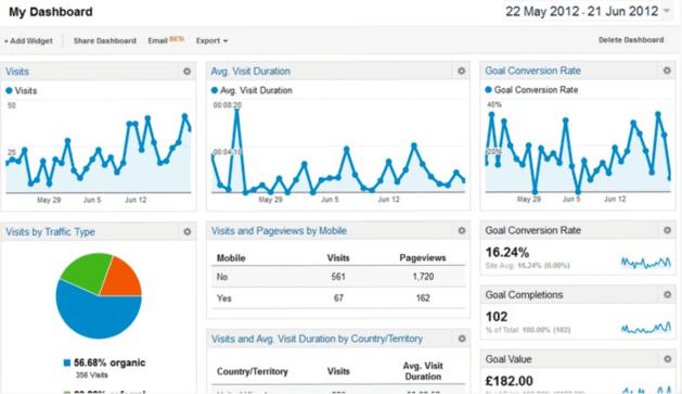 Google_Analytics_-_Mobile__Premium_and_Free_Website_Analytics_–_Google