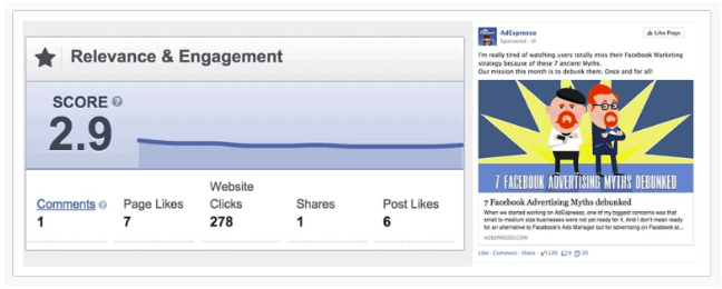 Example of a low Facebook ad relevance score