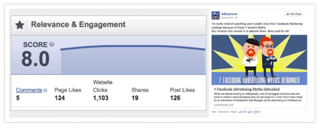 Example of a high Facebook ad relevance score