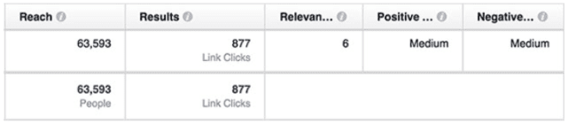 Facebook_Ad_Relevance_Score_in_Ads_Manager