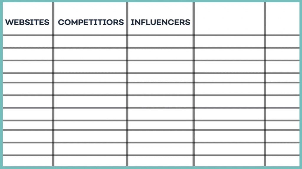 A spreadsheet to help brainstorm for Facebook audience targeting.