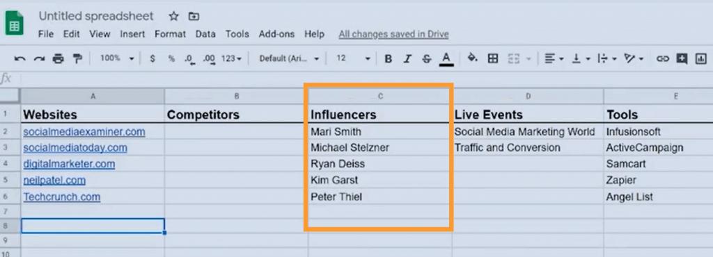 Sample Facebook audience targeting brainstorm spreadsheet.